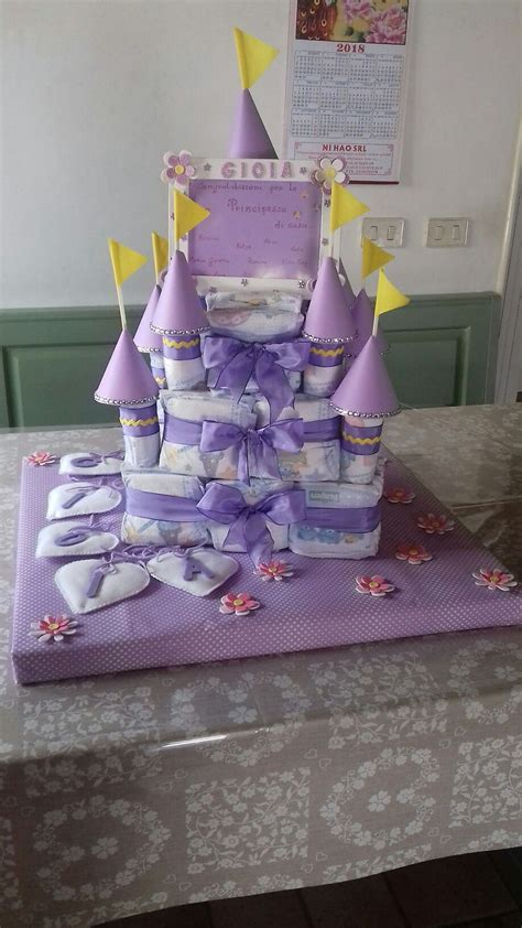 Pin by Stefne Pretorius on sister-in-law baby shower