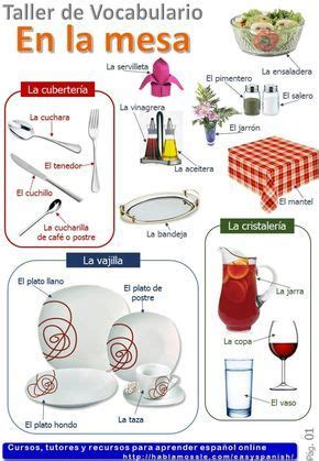 On the table in Spanish -En la mesa- Spanish vocabulary A2