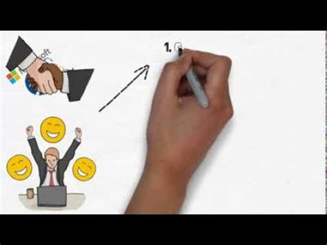"""Video """"Outsourcing: Is it good or bad?"""" 