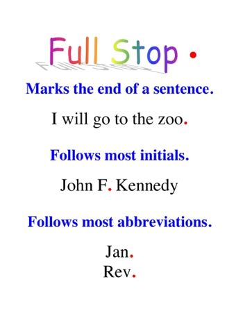 Punctuation Posters | Teaching Ideas
