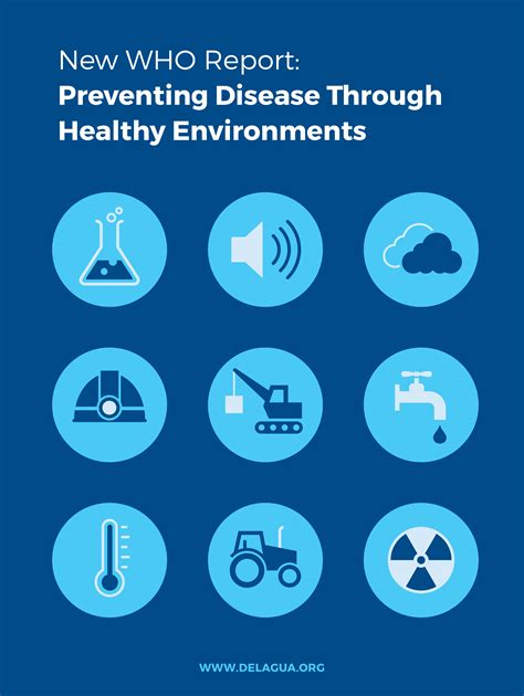 DelAgua - Library - New WHO Report - 'Preventing Disease