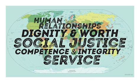 Social Work Core Values of the NASW Code of Ethics