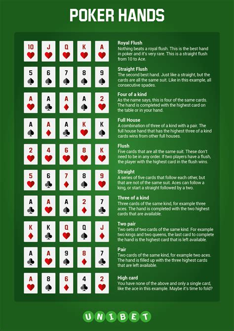 Ranking poker — play the best poker game right now and get
