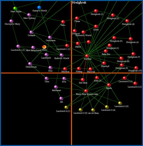 Wing Commander Universe Map
