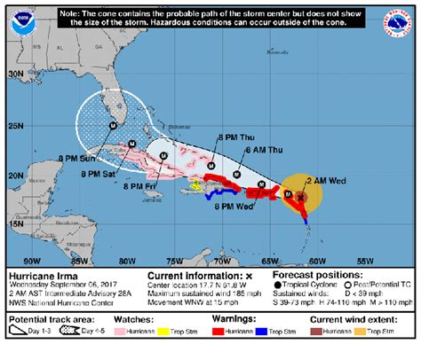 When will Hurricane Irma hit? Latest forecast for Florida